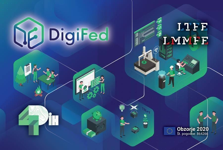 Projekt DigiFed ponuja sofinanciranje do 55.000 € za razvoj pametnih aplikacij